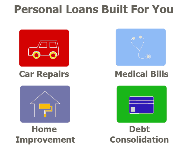 compare lending options