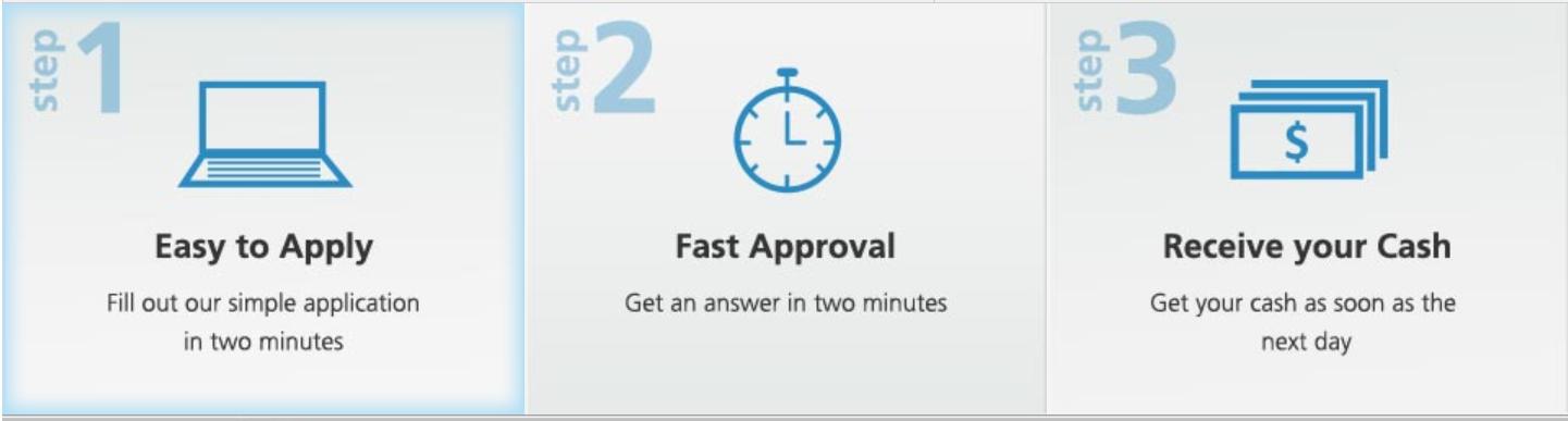 LoansApprovalQuick